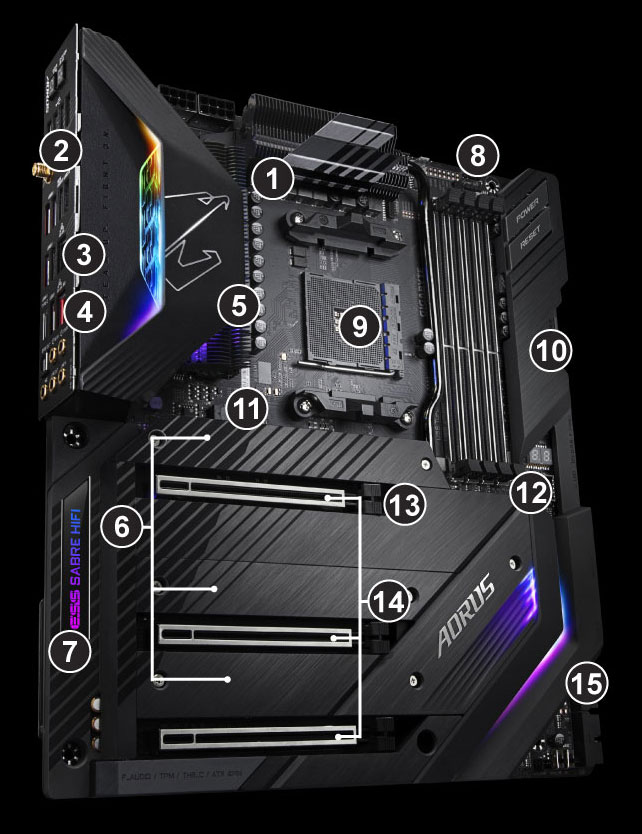 GIGABYTE X570 AORUS XTREME Best Motherboards for Radeon RX 6800 XT