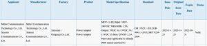 Xiaomi 55W adapter listing