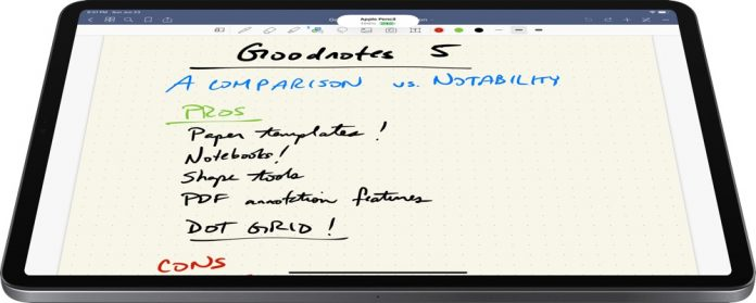Convert Apple Notes To PDF